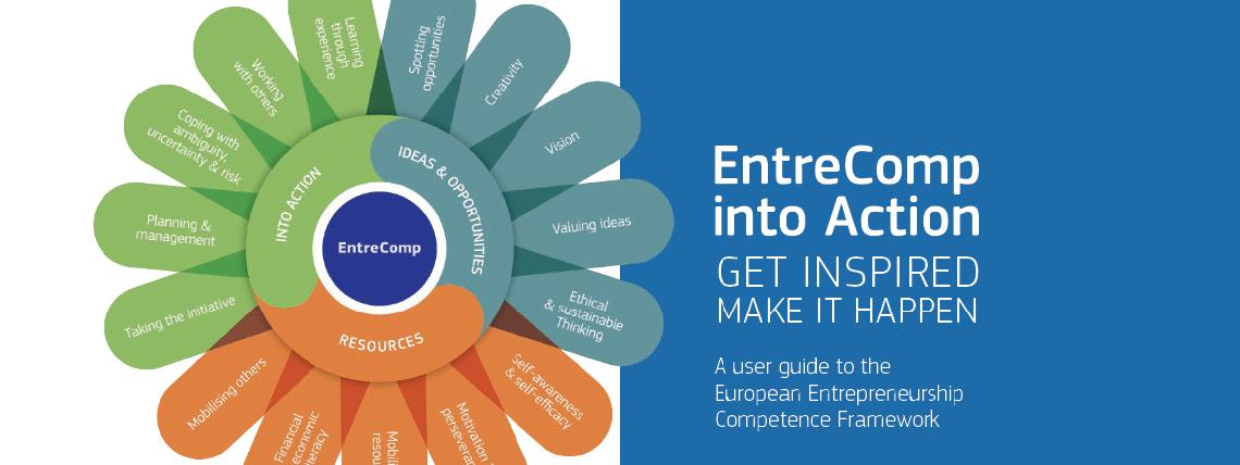 Enter.Mode - Developing entrepreneurial mindset and skills through internships in higher education