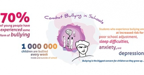 Training - combat bullying and create healthy and safe school communities